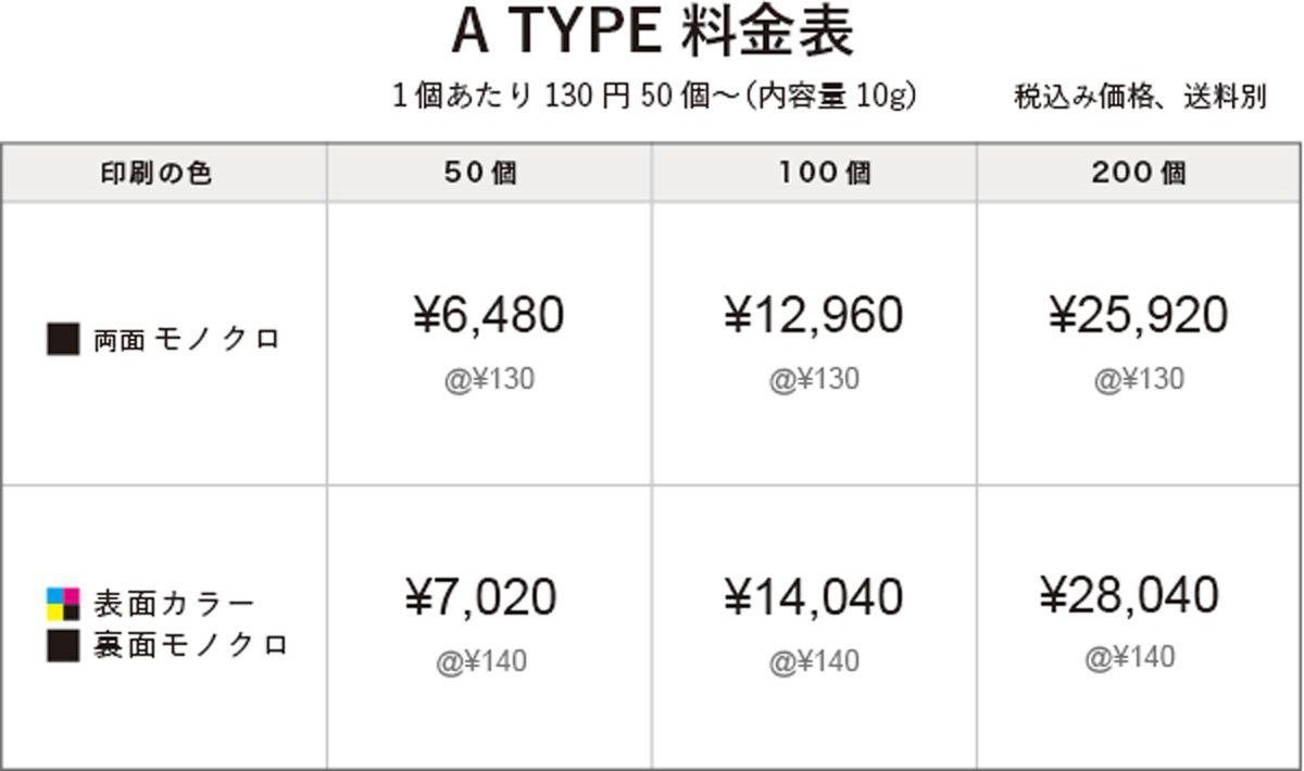 オリジナルドリップバッグ1個あたり130円50個〜(内容量10g)価格表